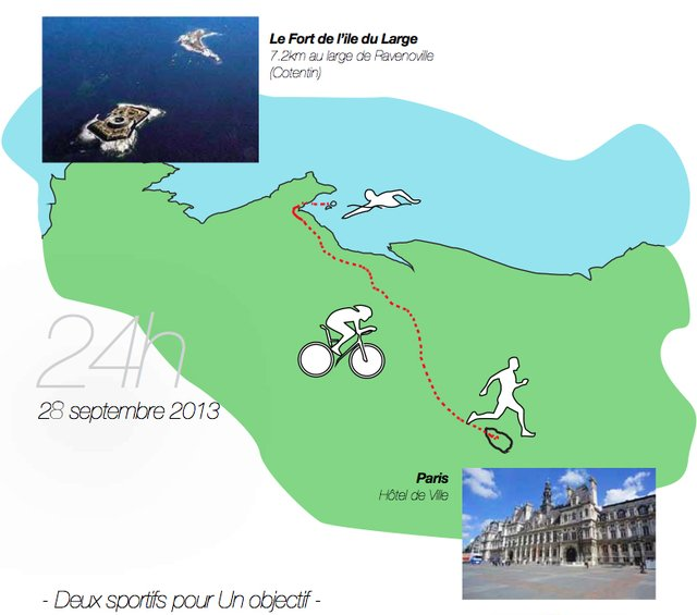 carte triathlon