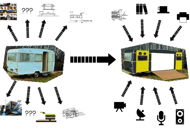Caravane mkn van ulule - Caravane d architecture ...
