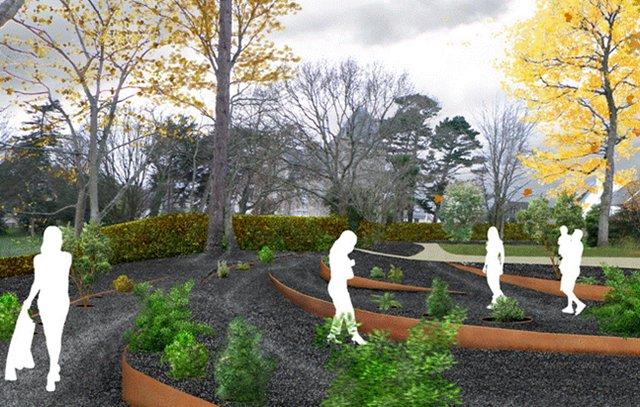 Topographie jardin