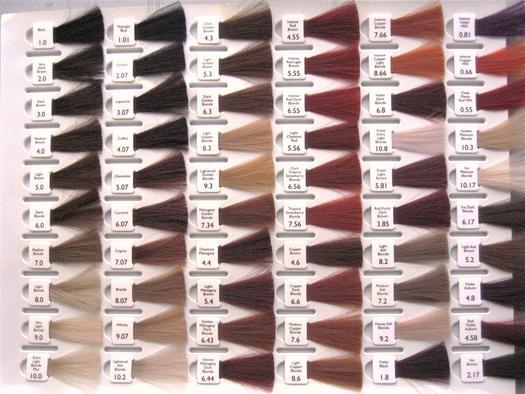 les 10 avantages des couleurs natulique - Shampoing Colorant Sans Ammoniaque